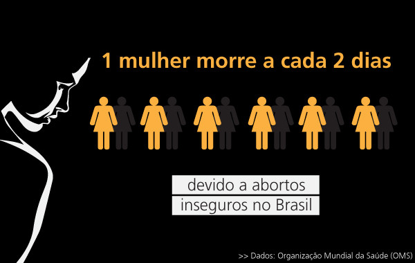 Por Andrea Dip, da Agência Pública - Dados: OMS