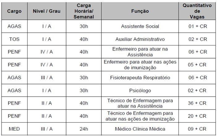 Saúde emite nota sobre risco de febre amarela no Piauí