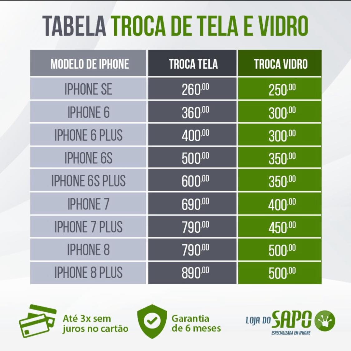 1cd60f43a73 Quebrou a tela? Loja do Sapo inova com troca de vidro para iPhones ...