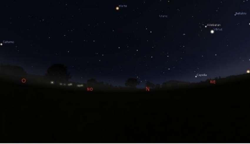 fenômeno astrológico