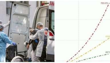 Funcionários de hospital retiram paciente de ambulância e gráfico de projeção de casos da Covid-19 em Minas