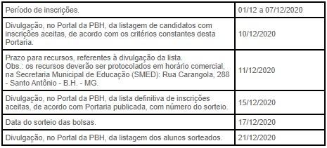 Cronograma do sorteio de bolsas da PBH